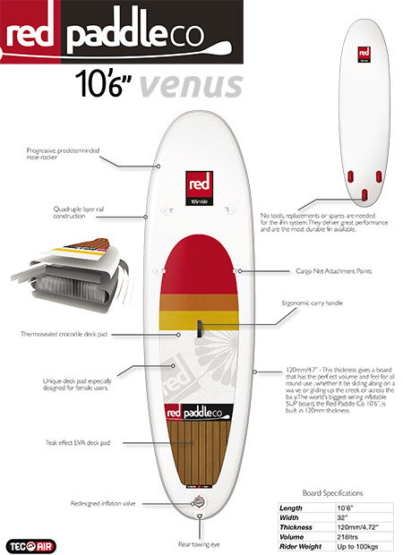 Stand Up Red Paddle 10'6 Venus 2014