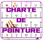 charte_pointure_rollerblade_2011_small
