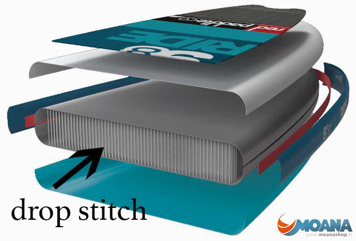 drop-stitch-stand-up-paddle