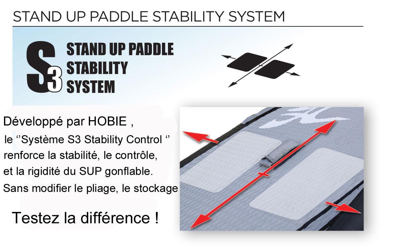 SUP gonflable Hobie Coaster 10'6 2014