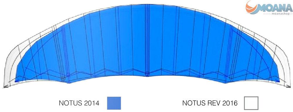 ratio-zeeko-notus-rev